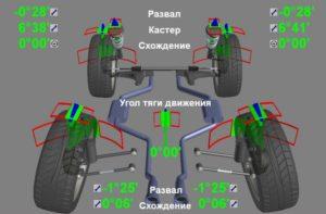 3D развал - схождение колес в Калининском районе СПб